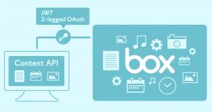 JWT を使った 2-legged-OAuth で Box Content API の認証・認可を行う