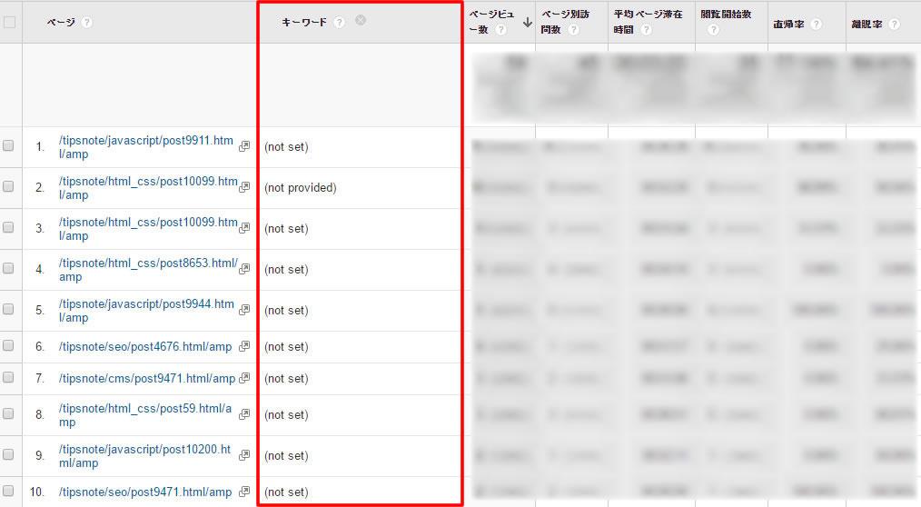 Google AnalyticsでAMPのキーワードを調べる